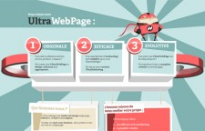UltraWebPage