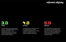 Software Odyssey